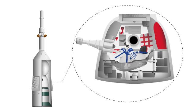 Grafik fakta raketten