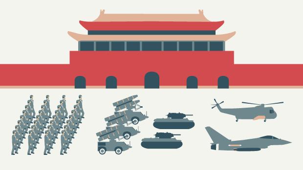 Grafik kinesisk militær parade artikelbillede
