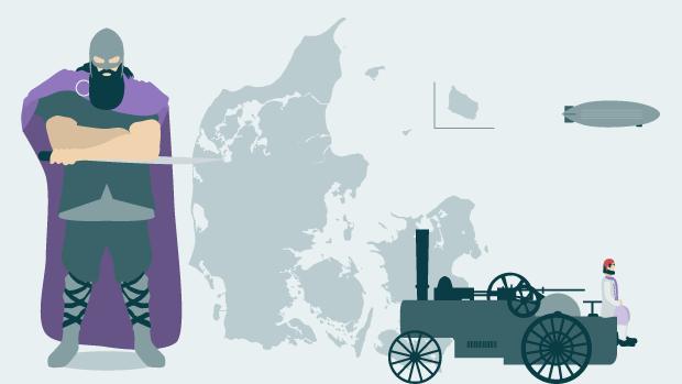 Danmarks lokale kulturarv