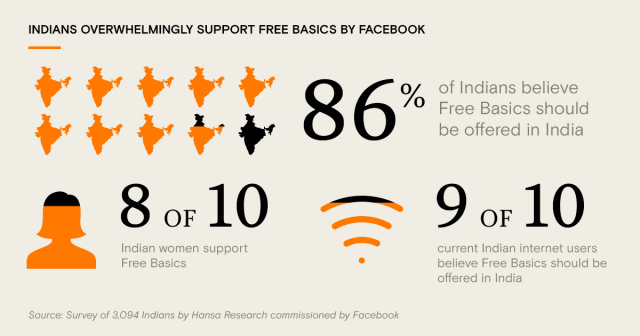 facebook_survey_india.jpg