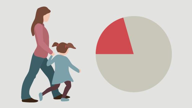 Familiesammenføringsregler strammes