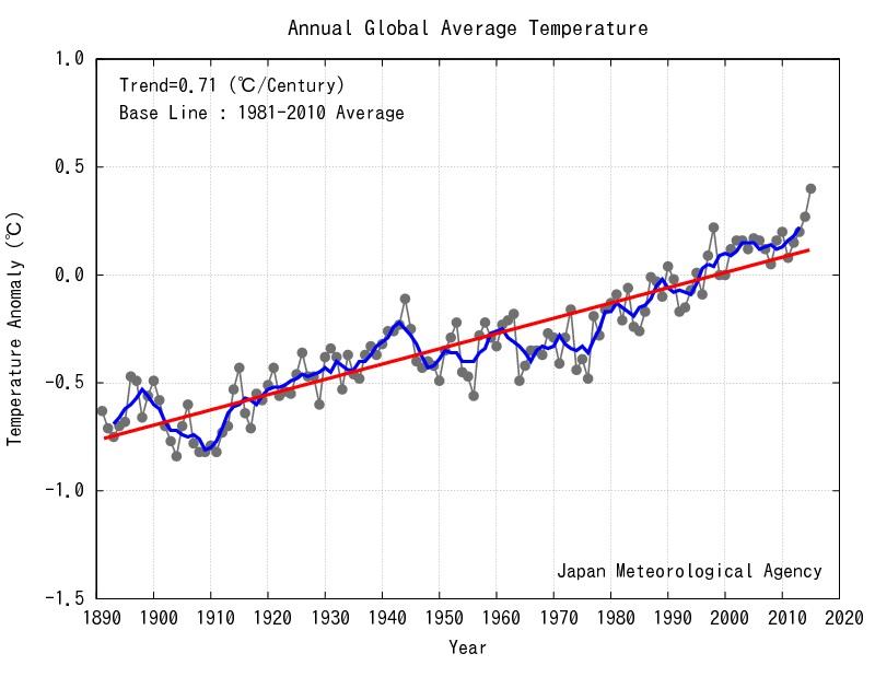 global_temperatur.jpg