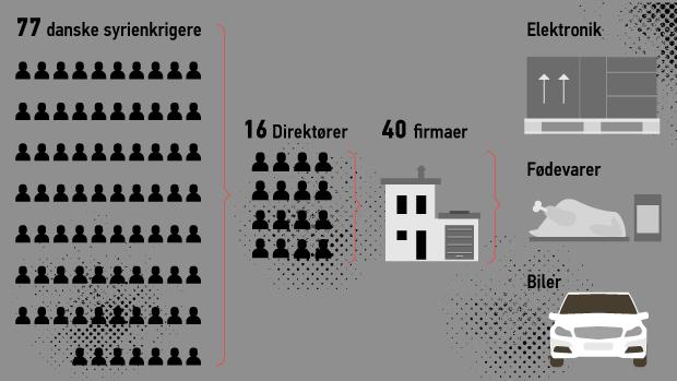 syrienkrigerne-direktorer_0.jpg
