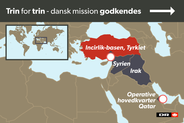 grafik syrien koalition kommandovej kort
