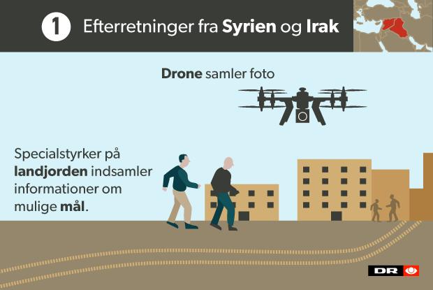 grafik syrien koalition kommandovej slide1