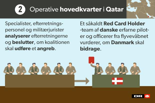 grafik syrien koalition kommandovej slide2