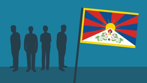 grafik tibetsag overblik teaser