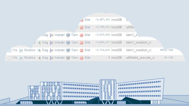 dyreste-ejendomme-skyen.jpg