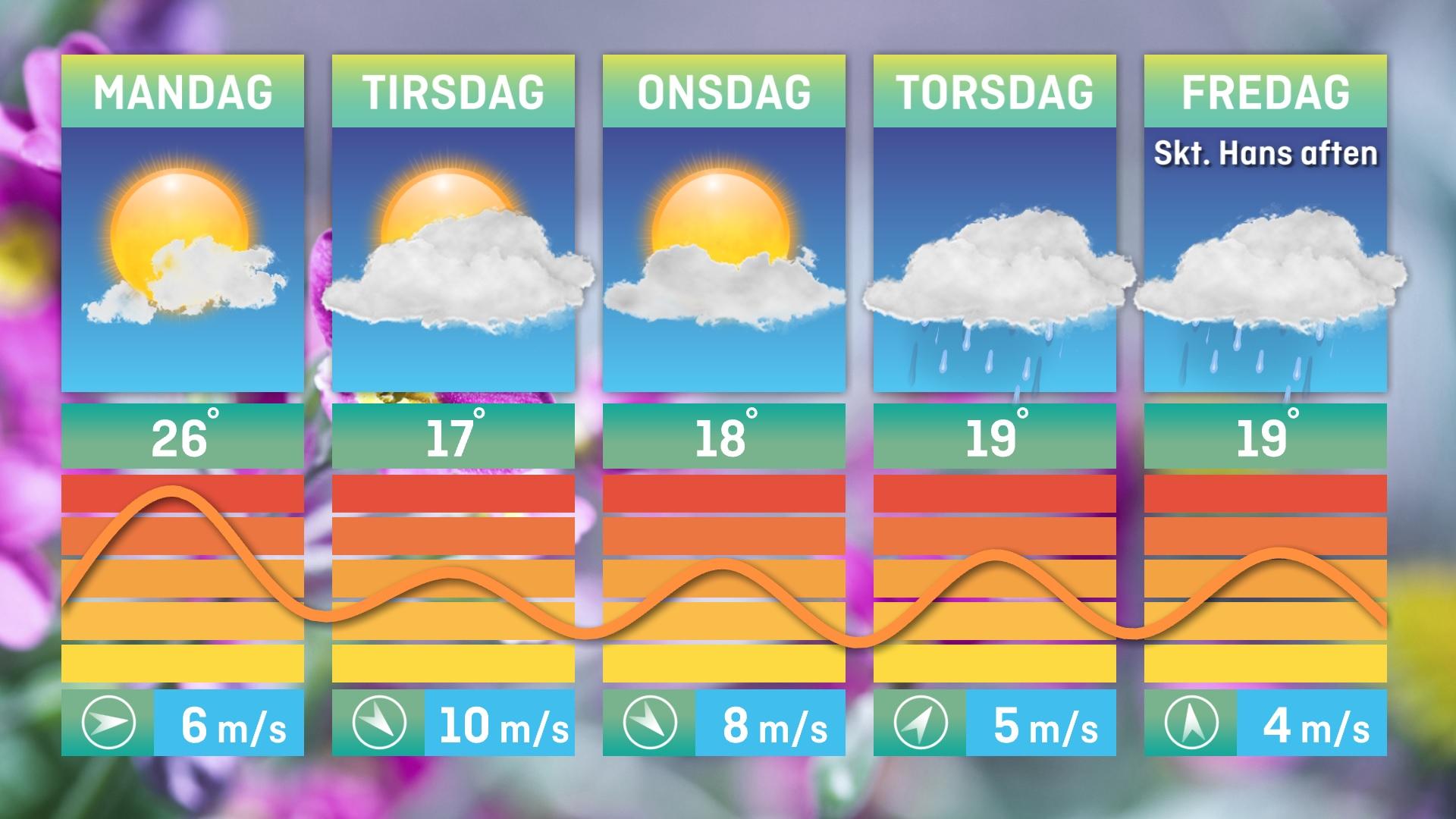 soendag_0.jpg