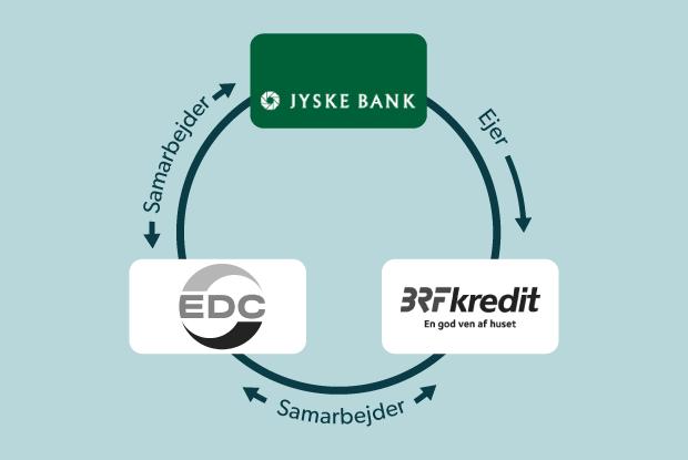 jyskebank_0.png