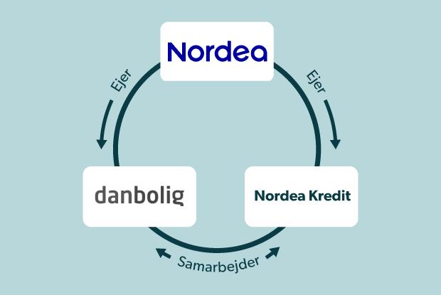 nordea_2_0.png