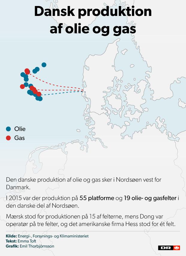 nordsø olie gas rettet.png