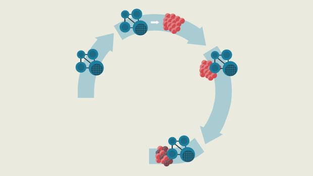 grafik kur mod kræft