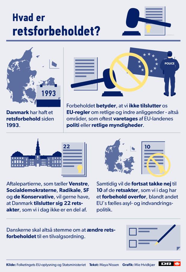 eu-retsforbeholdet_620_rettet.png