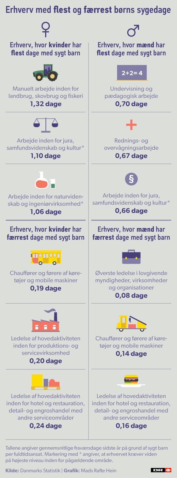 morhjemme-infografik_0.png