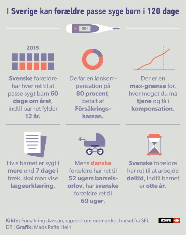 svenskinfografik.png