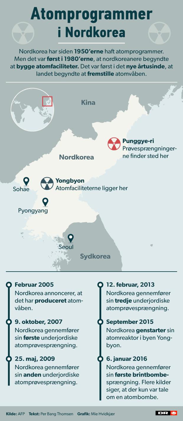 nordkorea_brintbombe_620.png