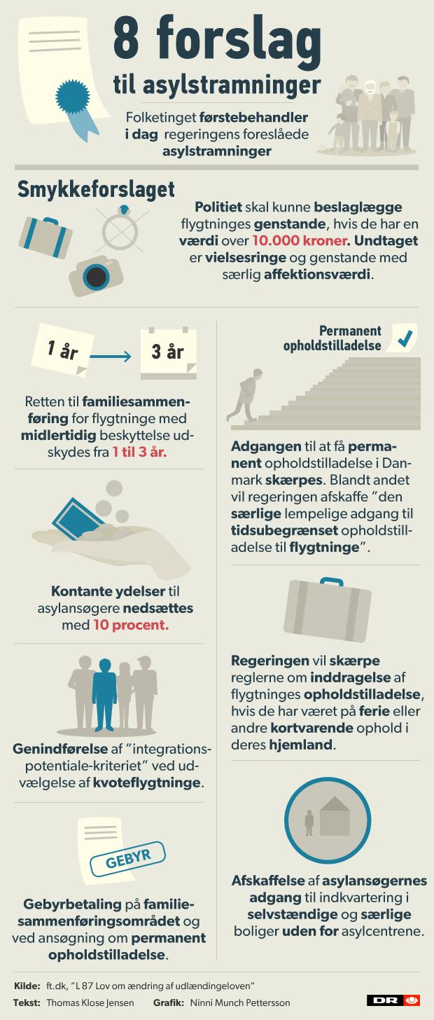 grafik asylstramninger smykkeloven v10