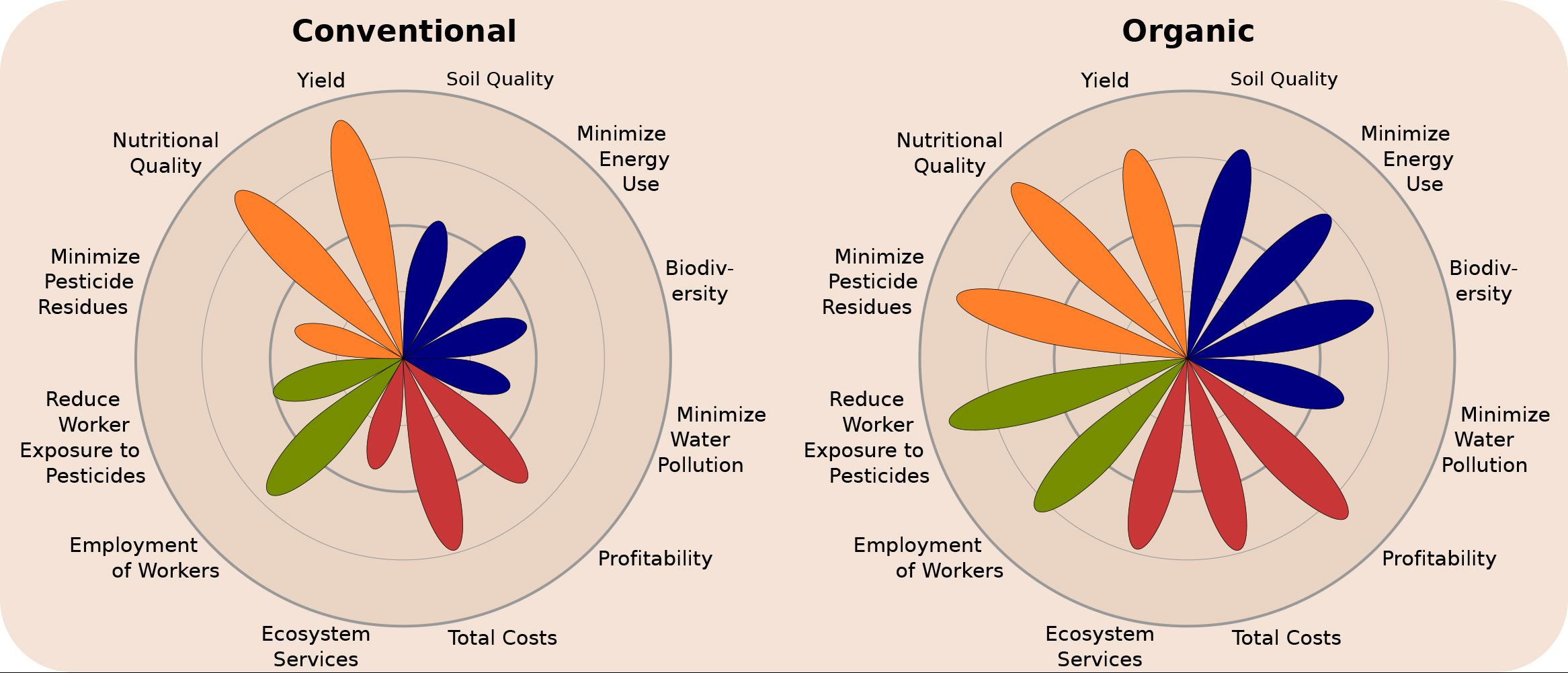 oekologi_vs_konventionel_landbrug.jpg