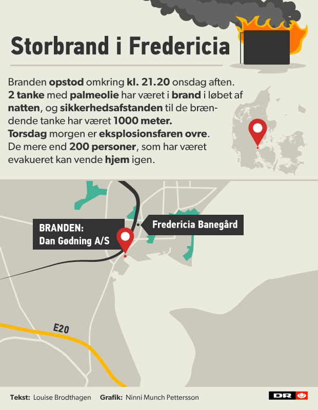 fredericia_brand02_0.png