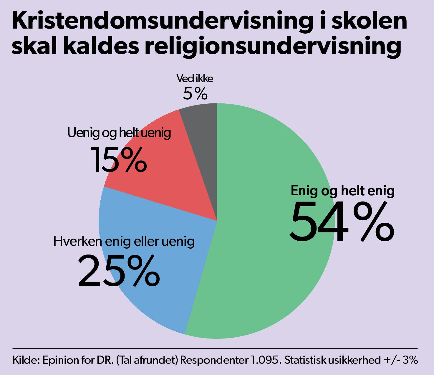 grafik_religion_folkeskole_karen_1.png