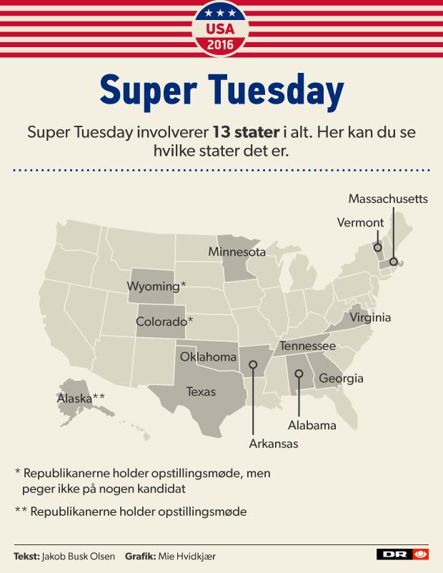 grafik supertuesday 620 nyny