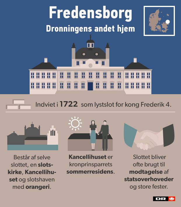 grafik fredensborg 02