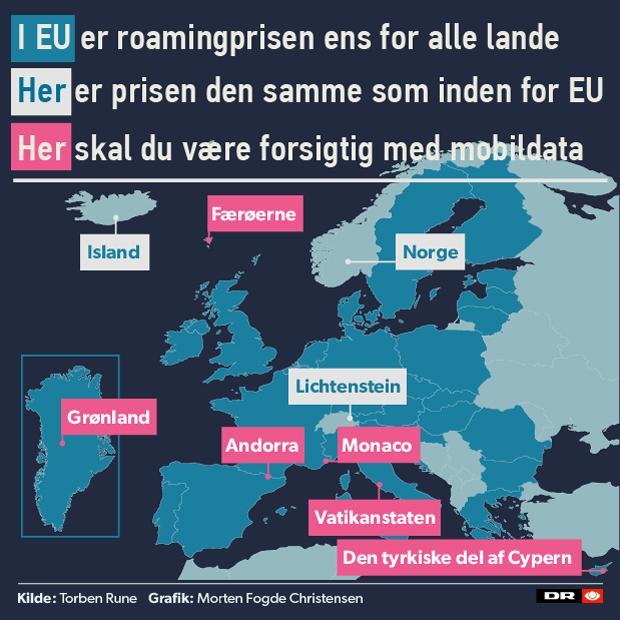 mobilpriser kort eu 620 grafik