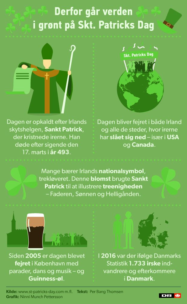 grafik sanktpatricksday 02
