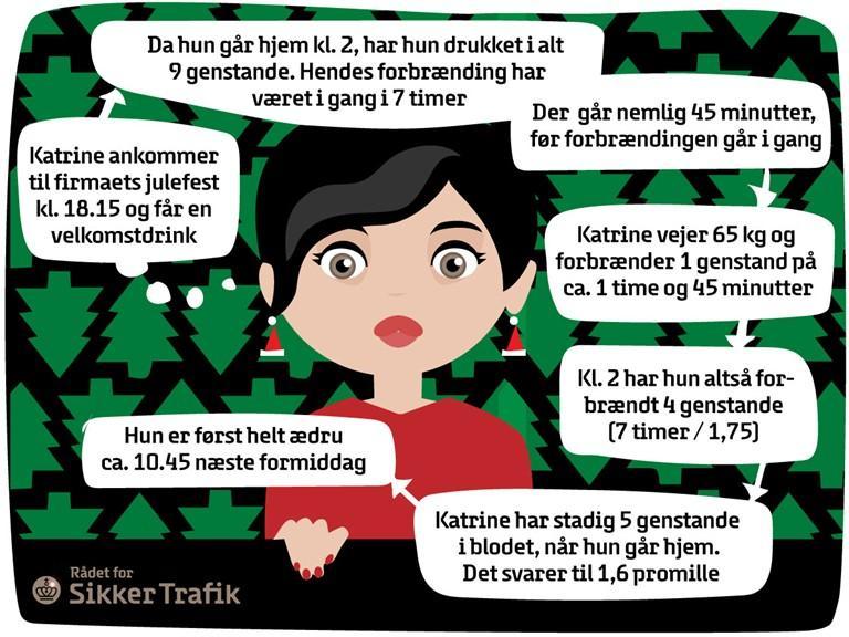 tilladt promille dk
