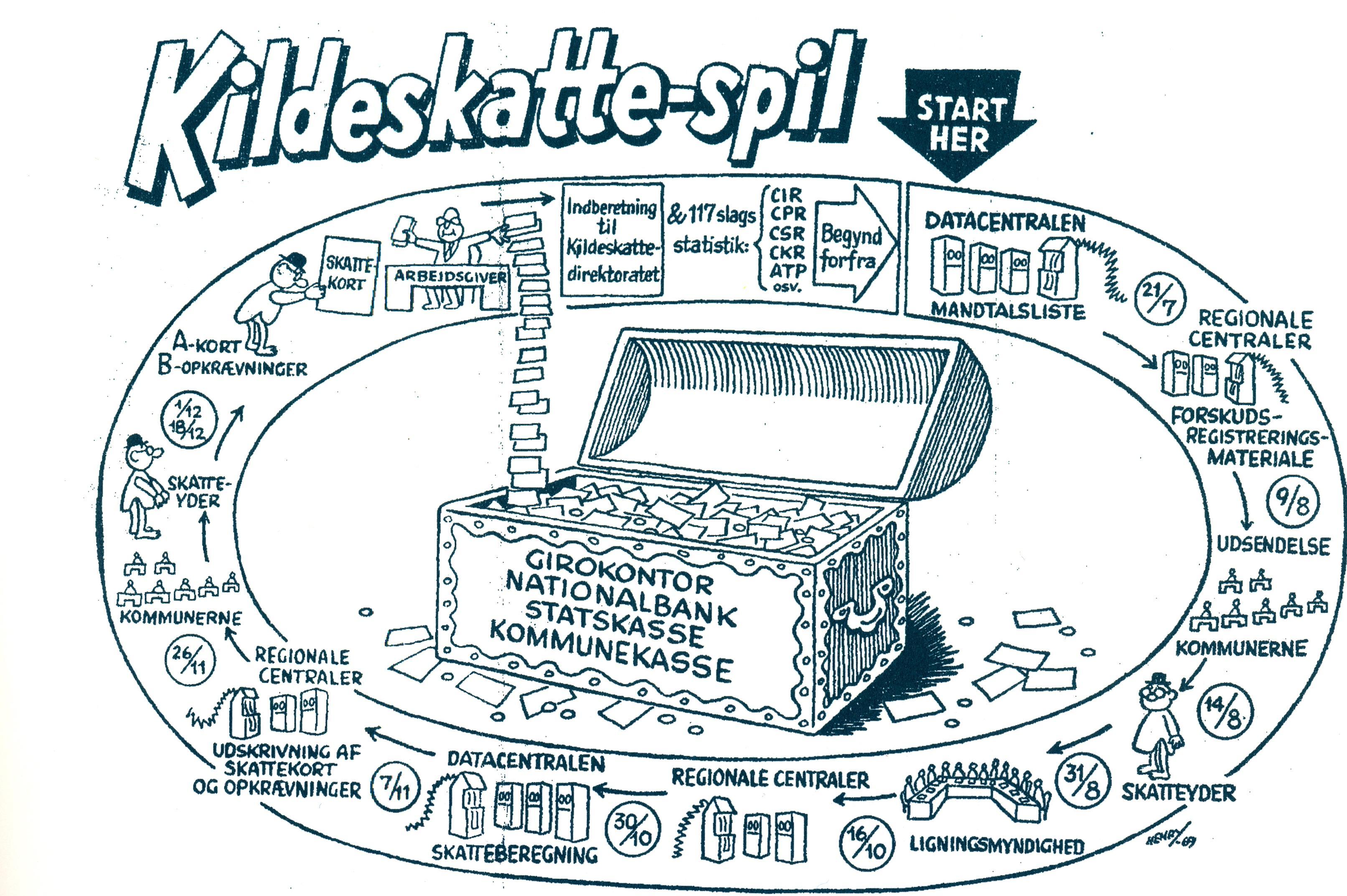 Dengang Skat gav alle danskere et års skattefri løn | Historie | DR