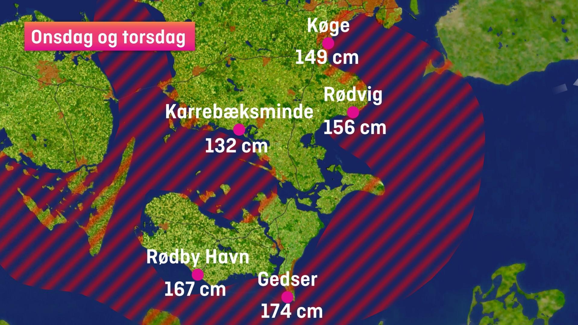 Vandstanden ved Sjælland