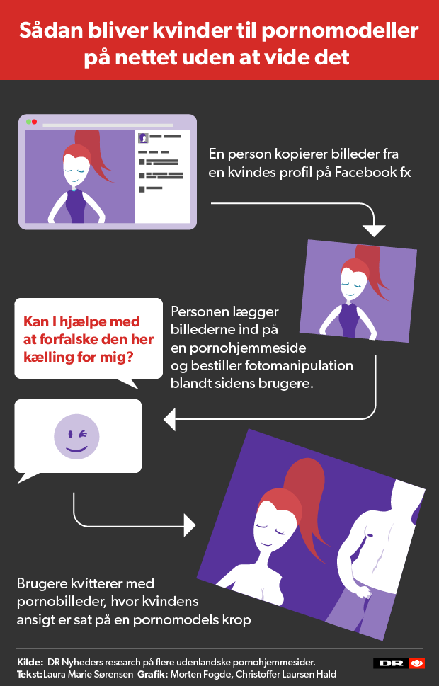sex og kvinder sex i sønderborg
