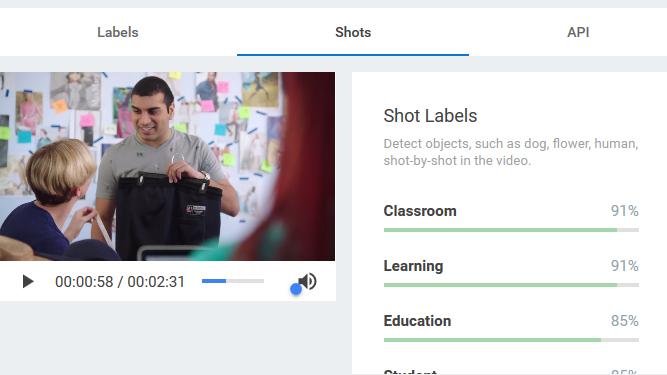 Googles kunstige intelligens analyserer video