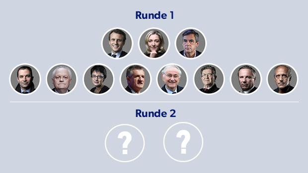 kandidaterne_teaser.png