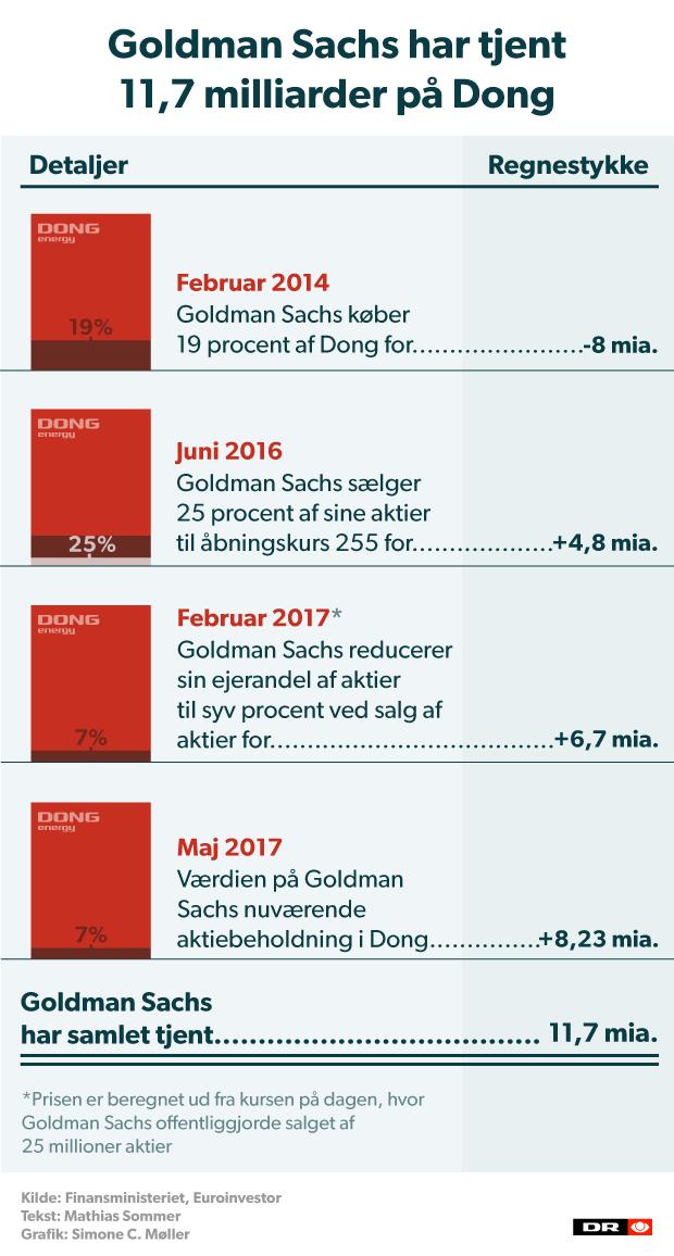 goldman-sachs_20170509c.png