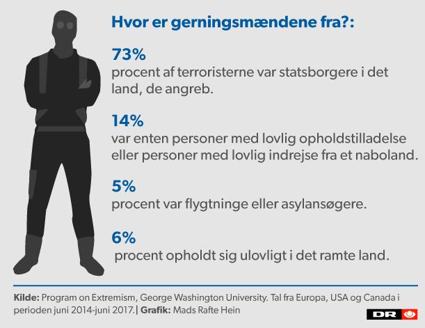 terrorkort-blue-gerningsmaend.png