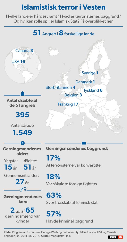 terrorkort-blue-infografik.png