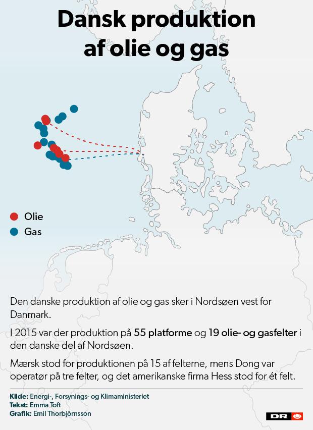 nordsoe_olie_gas_v004.png
