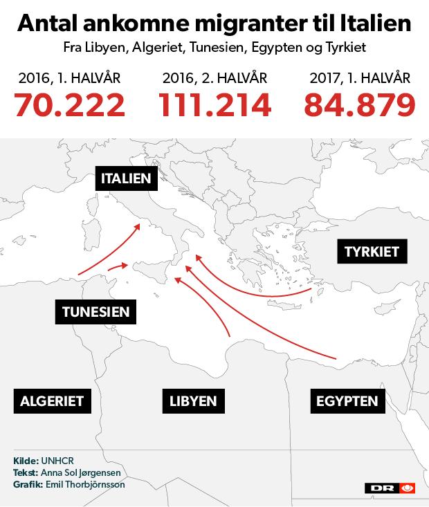 italien_flygtninge.png