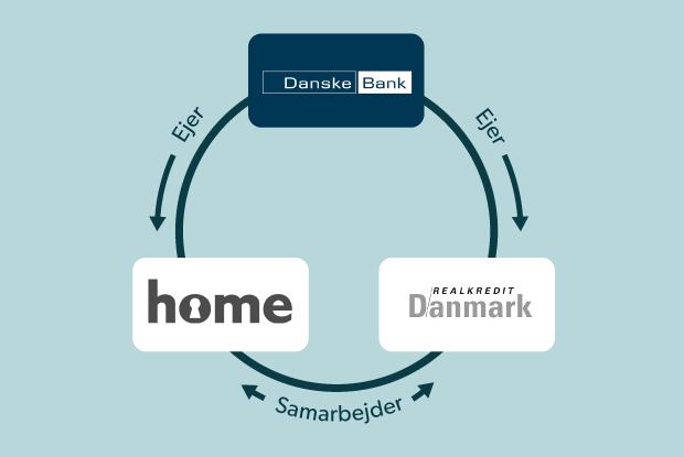 danskebank_2_0.png
