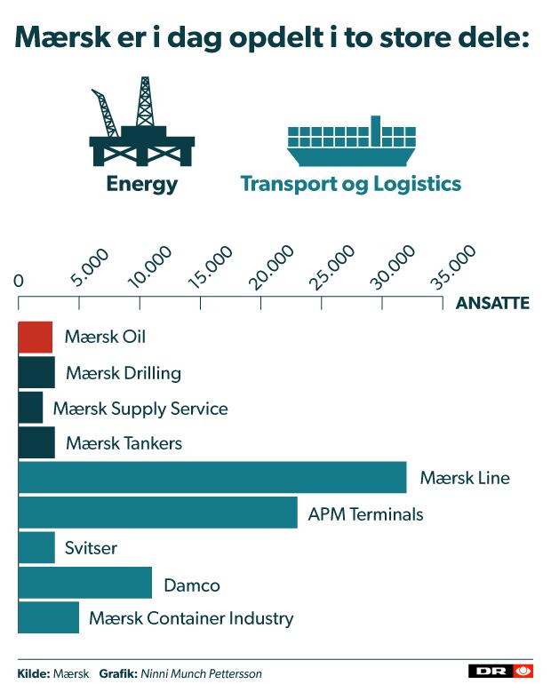maersk_oil_4_0.png