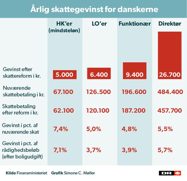 skattereform_grafik.png