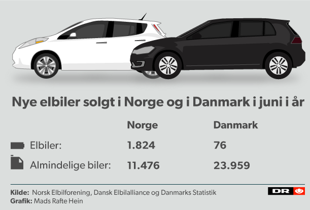 norge_elbil.png