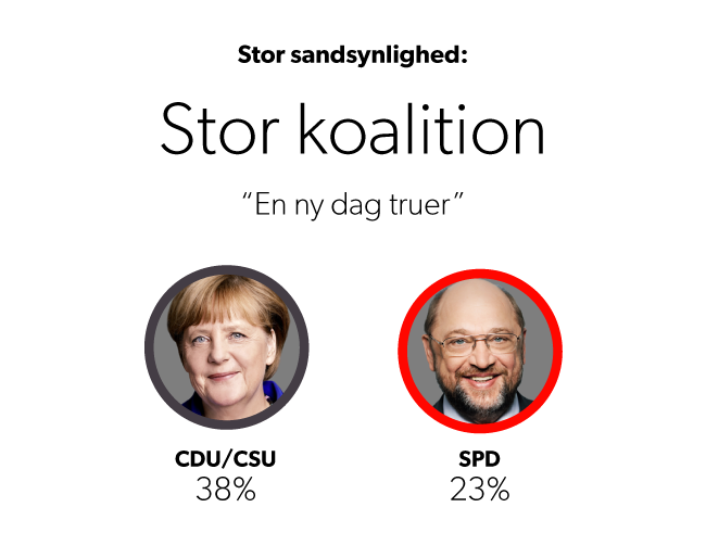 tysk_konstellation_storkoalition.png