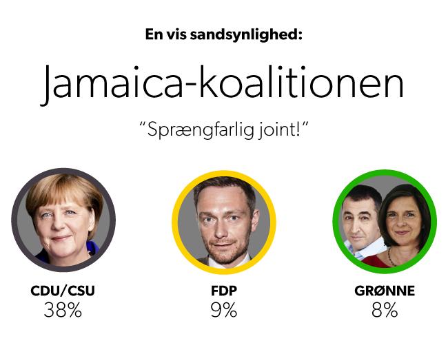 tysk_konstellation_jamaica.png