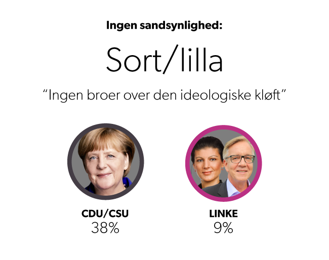tysk_konstellation_sortlilla.png