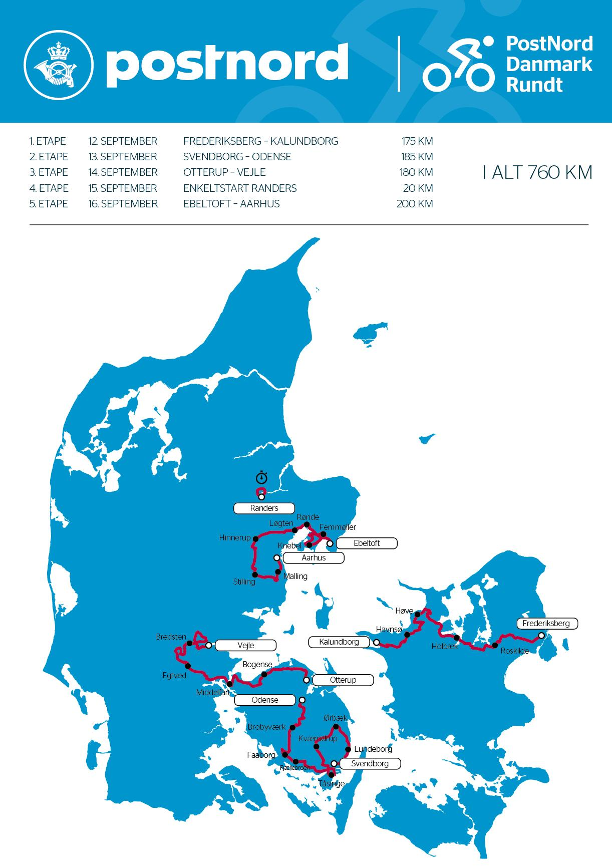 postnord-danmark-rundt-etapeoversigt-2017.jpg