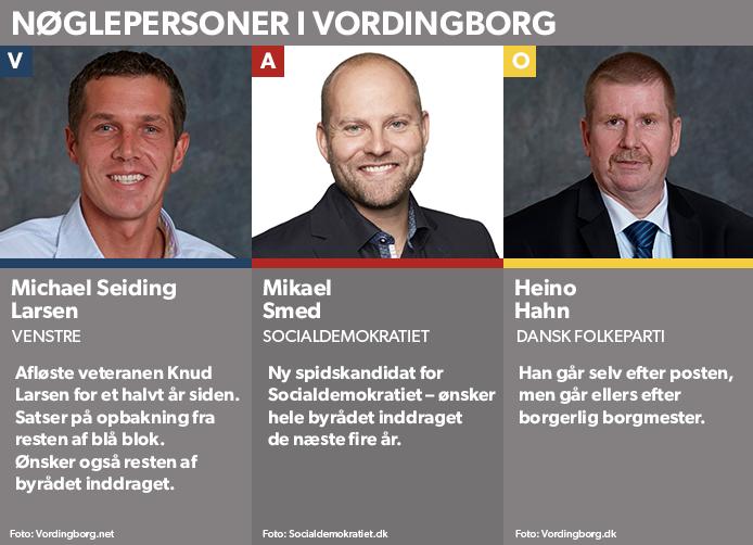 3_hovedpersoner_vordingborg.png