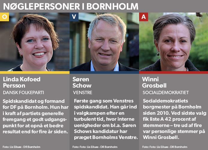 3_hovedpersoner_bornholm.png